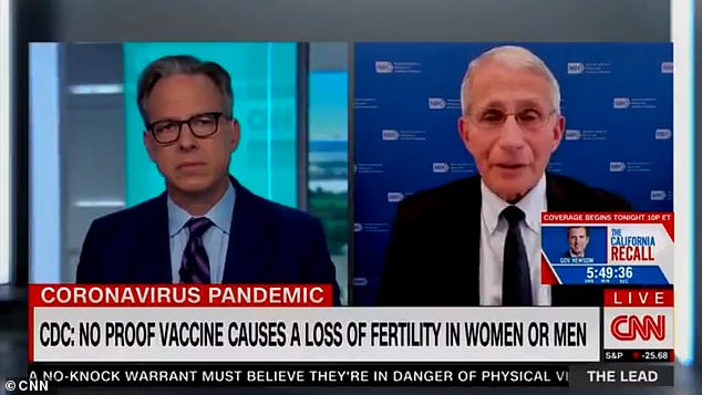 'There's no evidence that it happens,' Fauci said when asked about rapper Nicki Minaj's concern that COVID vaccines could cause testicular swelling