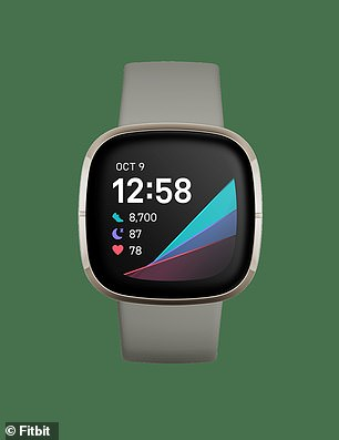 Fitbit Sense comes with snoring and noise detection but users will also need a $10 monthly premium subscription
