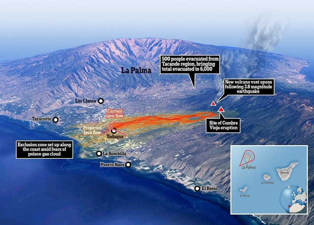 A new volcano vent opened on La Palma overnight, forcing evacuations from the Tacande region (pictured right). Lava is now inching towards the ocean, and has reached the town of Todoque (centre). It is expected to hit the water later today and produce a cloud of toxic gas, with an exclusion zone set up from Puerto Naos in the south to Tazacorte in the north (left)