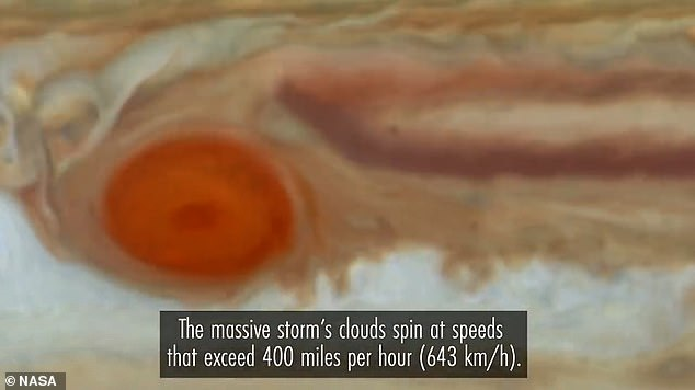 Massive storm-red clouds spin counterclockwise at more than 400 mph and the vortex is larger than Earth itself