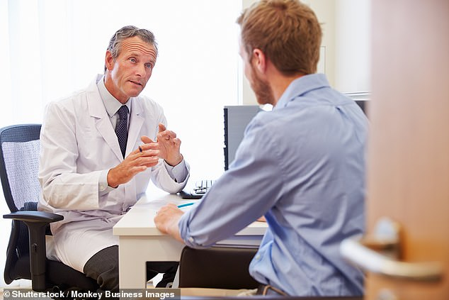 A postcode lottery of GP surgeries means some patients are five times less likely to see a doctor in person than others, a Daily Mail investigation reveals today (file image)