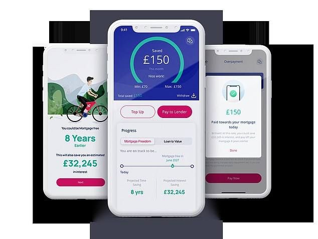 The Spreeve app lets users see how long they have to pay off their mortgage, as well as how much interest they can potentially save by paying early