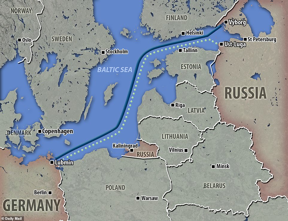 Map showing points of origin and destination of the Nord Stream pipe (solid line) and Nord Stream 2 pipeline (dotted line) between Russia and Germany. Putin hoped Nord Stream 2 would be finished two years ago, allowing Russia to bypass Ukraine in the south, which carries 50% of gas from Russia out via Poland