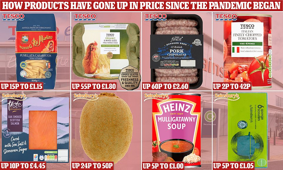 , Now baked beans could be hit by price rises too!, The Today News USA