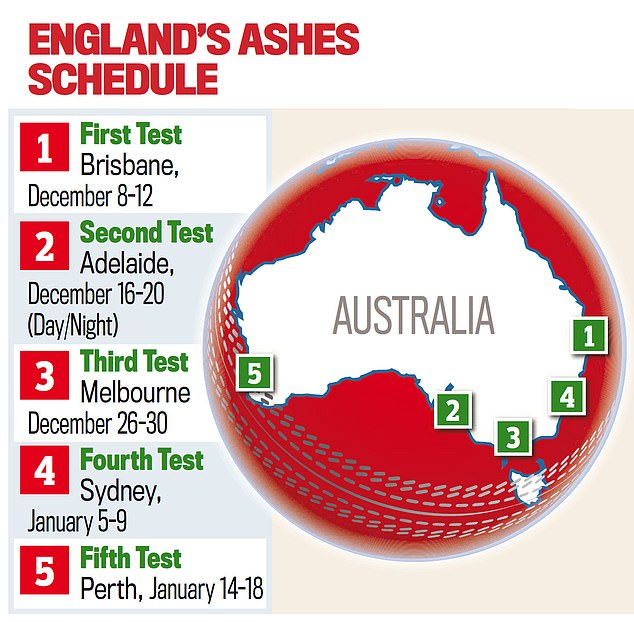, Ashes tour gets the green light but England have a mountain to climb, The Today News USA