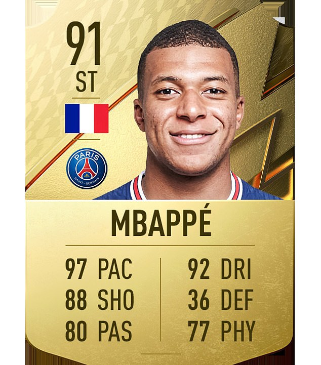 The player packs feature rare players such as England captain Harry Kane and France's Kylian Mbappe