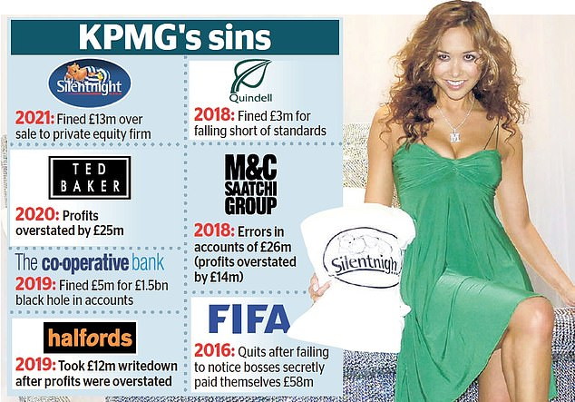 Wrong numbers: Big Four accountant KPMG has been involved in a string of scandals over audits it carried out for some of Britain's leading companies
