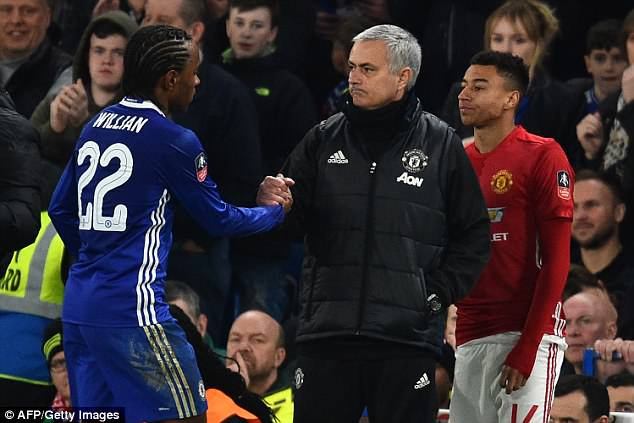 Manchester United boss Jose Mourinho is a huge admirer of Willian and wants to sign him