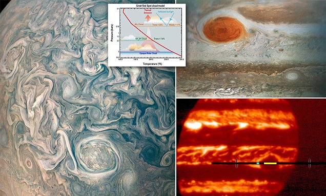 Water Clouds Inside Jupiter S Great Red Spot Megastorm