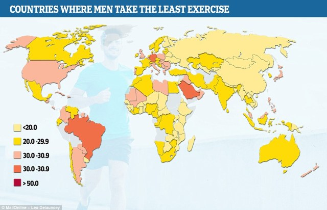 The World Health Organization ranked 168 countries based on the percentage of their population who don't take part in the recommended amount of exercise each week (graph shows the results for men)