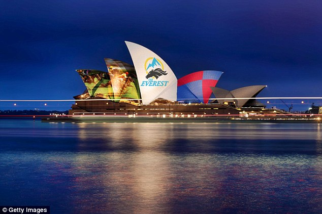 Event Security Sydney