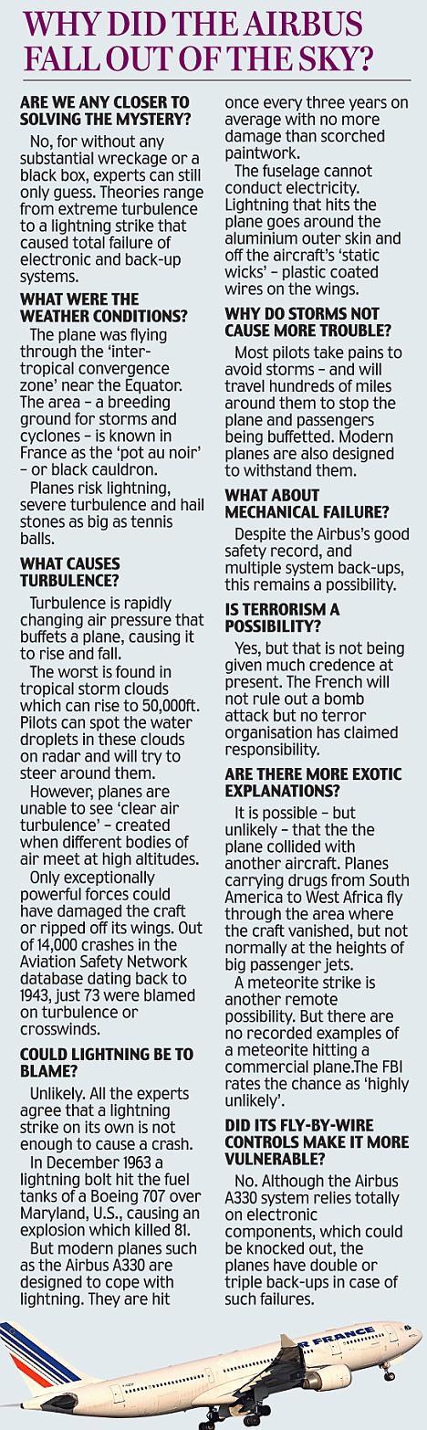 Air France jet crash questions