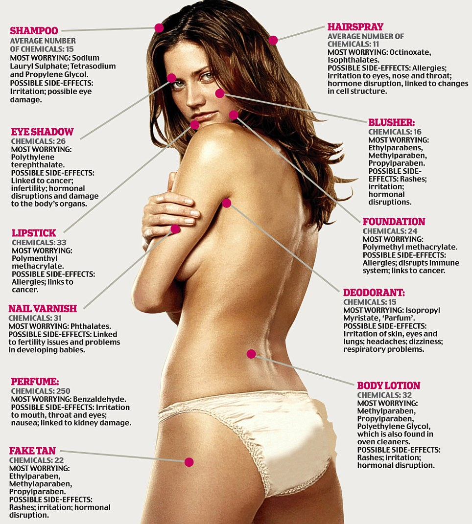 make up graphic