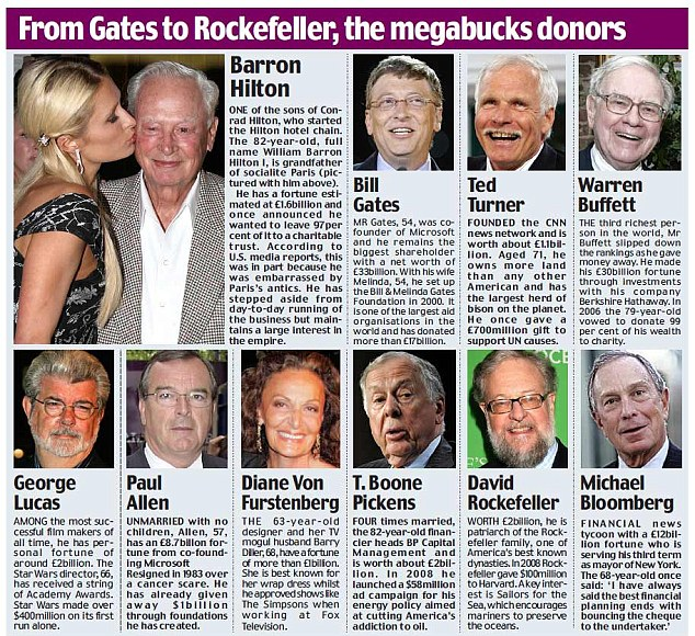 Megabucks donors