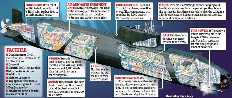 HMS Ambush graphic