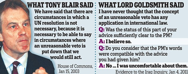 Lord Goldsmith's evidence contradicts claims made to the house by Tony Blair in 2003