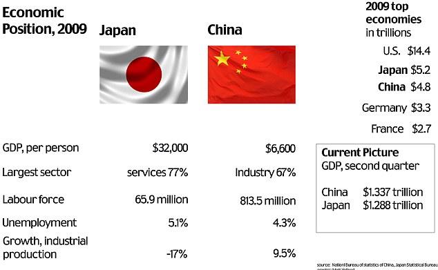 Vs Korea Military Comparison Us North