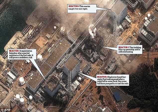 PLTN Fukushima pasca gempa 8.9
