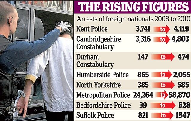 the rising figures.jpg