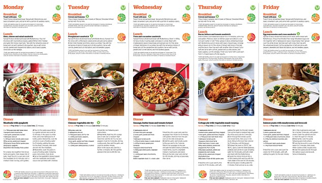 Sainsburys Launches Its Feed Your Family For 50