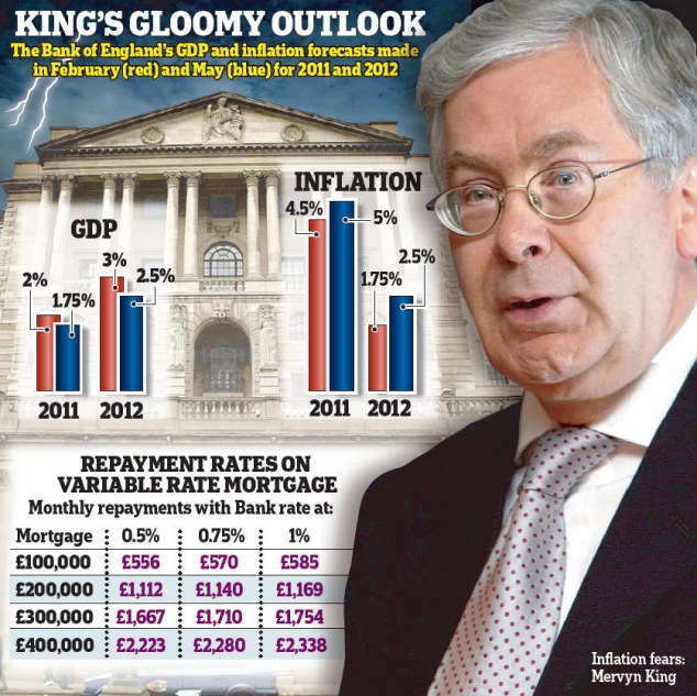 Bank of England chief Mervyn King has predicted a gloomy outlook which will see interest rates rise, affecting millions of families across the country