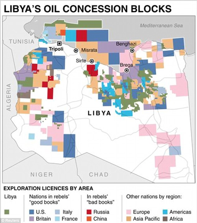 Libyan oil resources in 2011