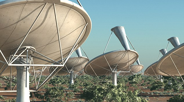 Radio telescopes detect radio-frequency signals from space. They can reveal areas of space that may be obscured with cosmic dust. The SKA will the biggest and fastest ever built