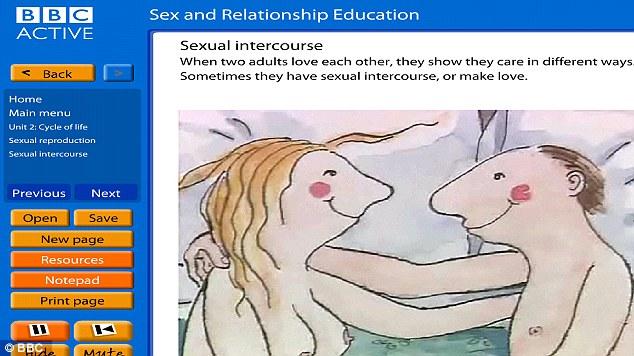 La película también explica la educación sexual a los niños de 'sueños húmedos' y masturbación, pero los críticos dicen que es demasiado gráfica para los niños