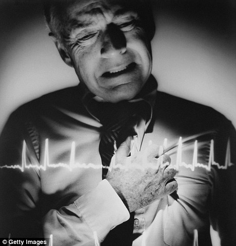 No pain, no gain: A study showed that people who have no angina pain before a heart attack are almost twice as likely to die from the attack as those who had suffered angina (posed by model)