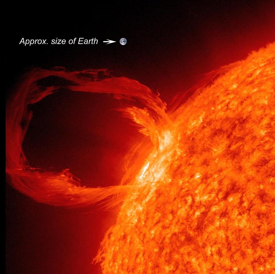 Esta imagem de um filamento solar anterior da superfície do Sol mostra a escala de erupções.
