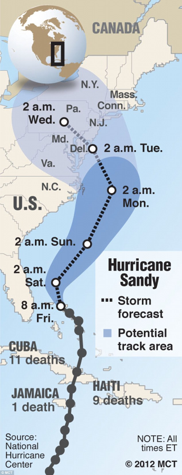 Path of the Storm: Map showing the potential track and storm forecast for Hurricane Sandy