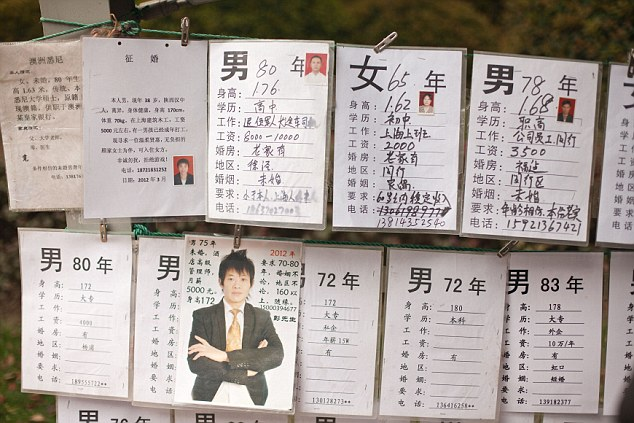 Good on paper: Parents in Shanghai are drawing up laminated adverts to promote their sons and daughters to potential partners