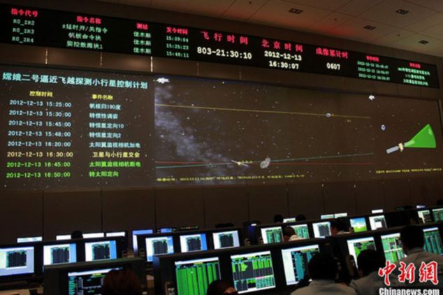 Chang'e-2 was launched on October 1, 2010, from Xichang Satellite Launch Center. Here is mission control