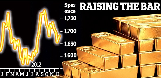 Shining ever more brightly: Central banks have been increasing gold reserves.