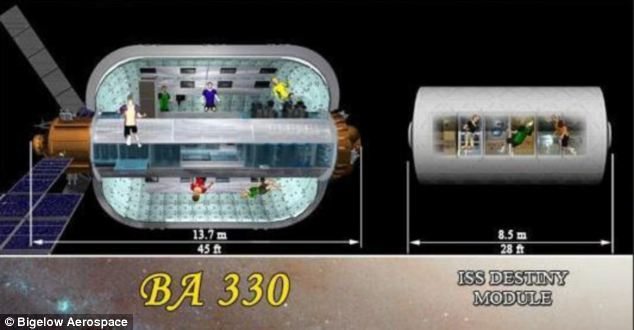 The inflatable unit seen in comparison to one of the International Space Station modules.