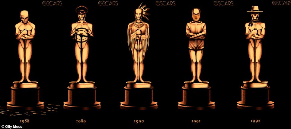 Winners 1988 to 1992