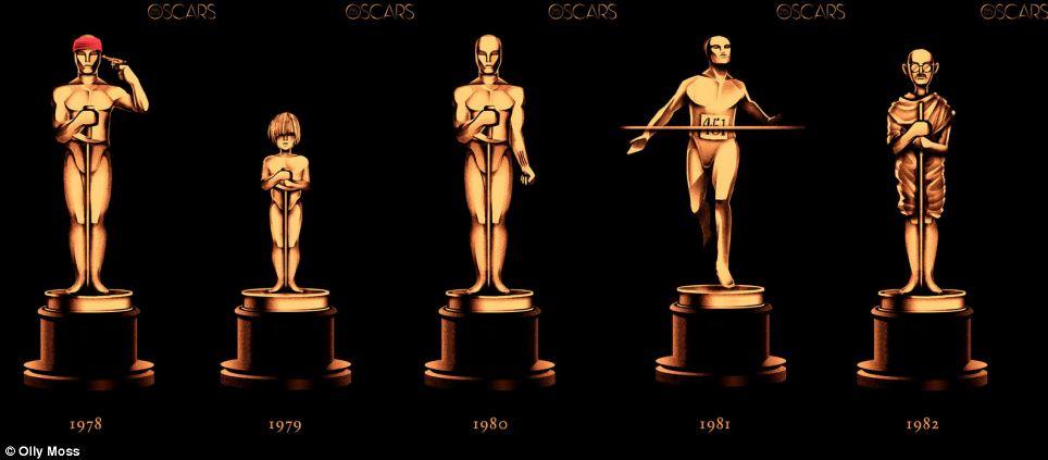 Winners 1978 to 1982
