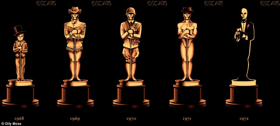Winners 1968 to 1972