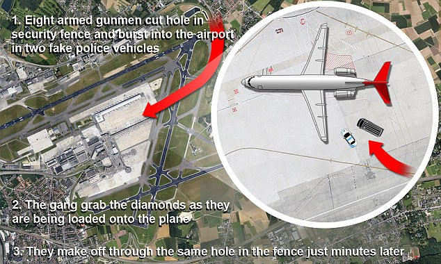 Image result for Schiphol Airport Heist robbery