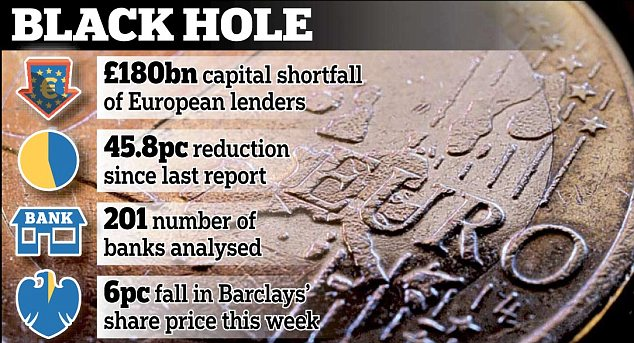 Banks' black hole