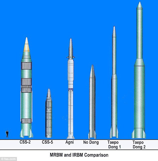 Arsenal: The Taepodong-2 rocket is designed to have a range of more than 6,000 miles