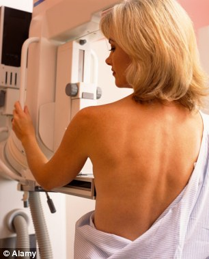 Women under 50 are being diagnosed with breast cancer at the record rate of 27 a day, reaching 10,000 a year for the first time. Posed by model