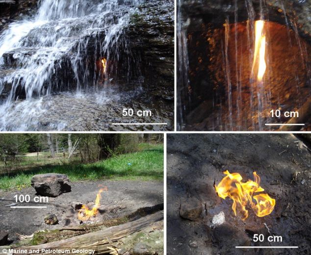 Researchers took several measurements of the eternal flame in New York, including the amount of gas it produced.