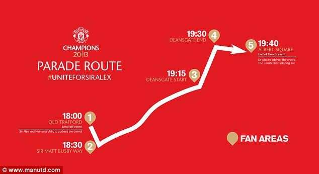 Manchester United parade route