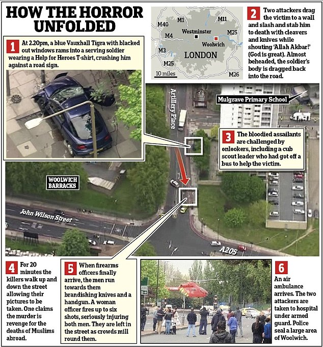How the horror unfolded: The car rammed into a serving soldier, crushing him against a road sign. The attackers then dragged him out and brutally murdered him in broad daylight