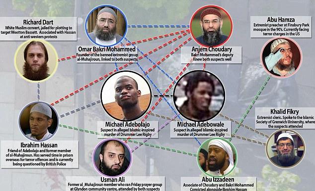 Web: Ces hommes sont tous liés de diverses façons à Michael Adebolajo, 28 ans, et Michael Adebowale, 22 ans, les hommes accusés du meurtre de soldat Lee Rigby