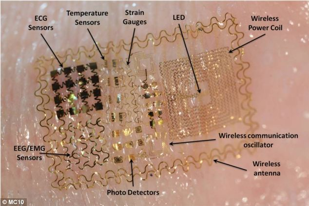 This image shows the various parts that make up the MC10 electronic tattoo called the Biostamp.