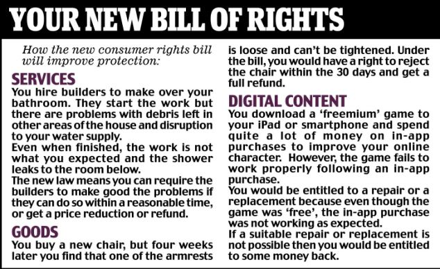 YOUR NEW BILL OF RIGHTS.jpg