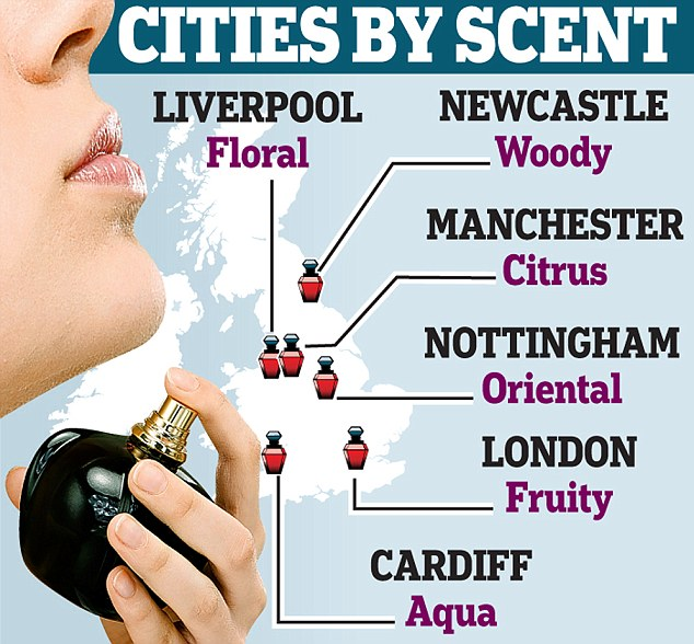 The findings have emerged as part of a 'fragrance map of the UK', compiled by comparing figures for sales of different kinds of perfumes across the country