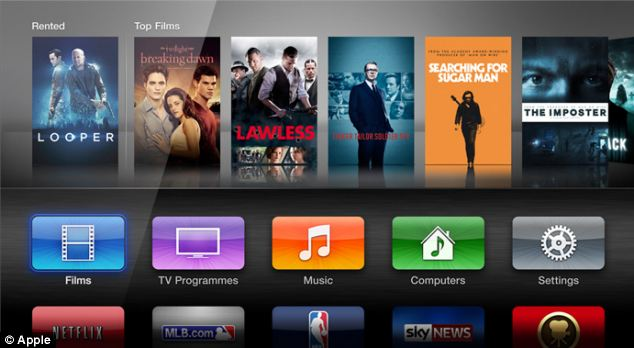 Apple already offers TV shows and films through its Apple TV box, pictured, but the company is also rumoured to be working on a TV set with a 60-inch screen that could potentially let viewers skip adverts on recorded shows